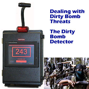 Dirty Bomb Detector